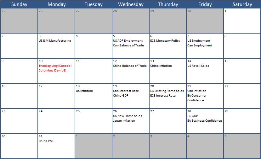 economic-calendar-october-2016